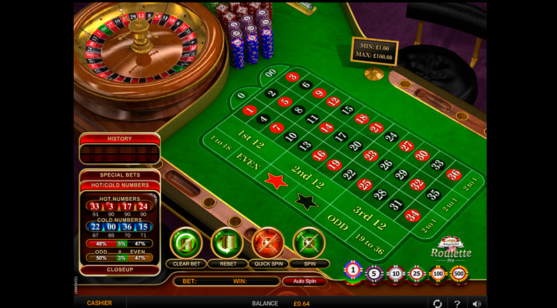 Cómo ganar jugando al casino PlayUZU